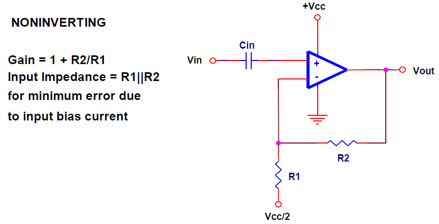 circuit diagram of non inverting amplifier confusing process flow op amp how does this work schematic 1