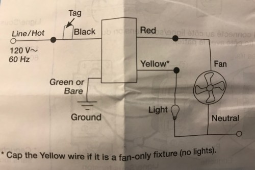 small resolution of electrical ceiling fan dimmer wiring home improvement stack exchange 120 volt fan wiring red wire black white