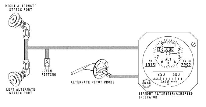 [DIAGRAM] True Airspeed Diagram FULL Version HD Quality