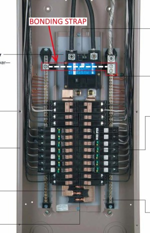 electrical  Configuring a plugonneutral breaker panel as a subpanel  Home Improvement Stack
