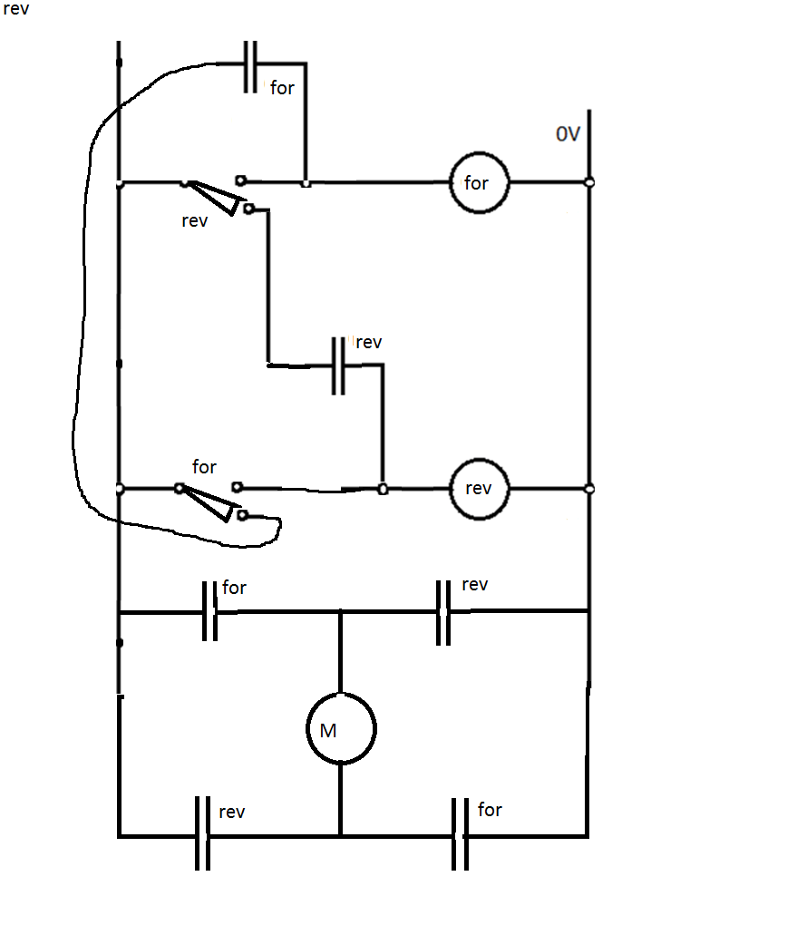 hight resolution of reversing of a dc motor