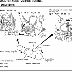 2001 Nissan Pathfinder Audio Wiring Diagram Sonos Sound Bar Identifying From Pulleys To Replace Appropriate Part Pulley