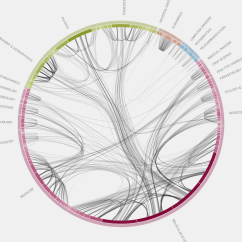 How To Do A Sankey Diagram 2001 Ford Explorer Exhaust System D3 Js Create Circular Flow