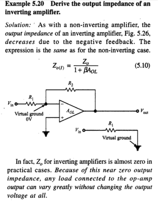circuit diagram of non inverting amplifier 2000 gmc sonoma stereo wiring op amp confusion with output impedance and enter image description here
