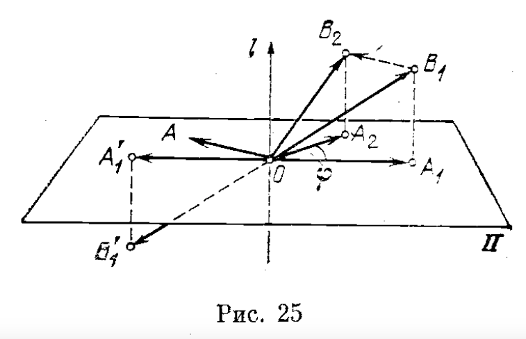 Math font in pictures of Russian math/physics textbooks