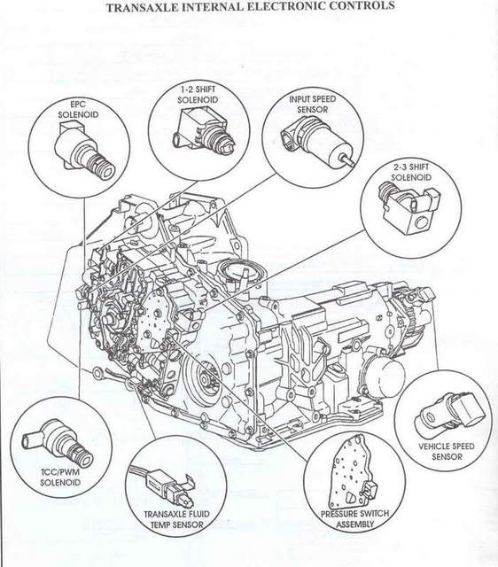 2001 Chevrolet Impala User Manual