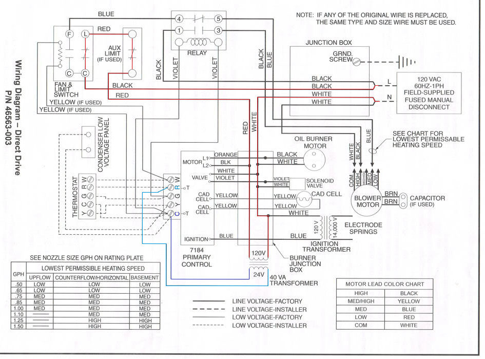 transformer to thermostat wiring diagram