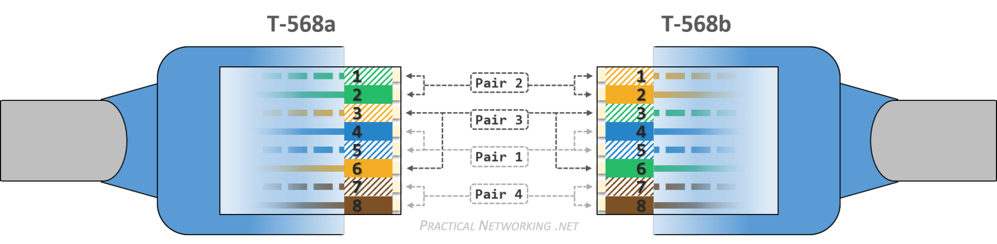 hight resolution of practical networking net