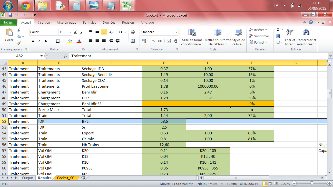 How To Find A Row In An Excel Sheet Using Excel Macro Vba