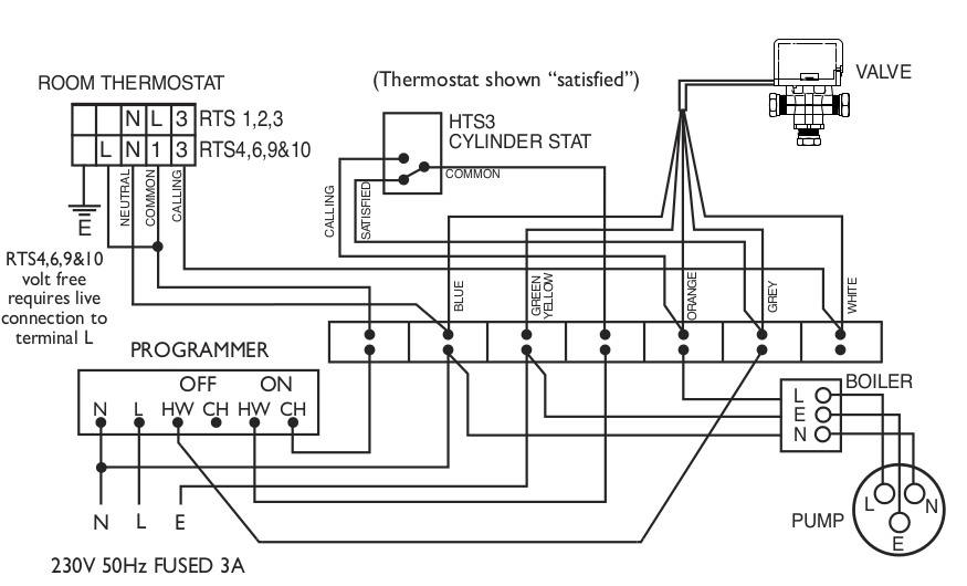 Central Heating Cylinder Thermostat Wiring Diagram