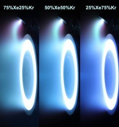 xenon vs krypton hall effect thruster erosion [ 1198 x 741 Pixel ]