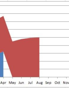 Graph also excel stacked area chart with series how to make it vertically rh superuser