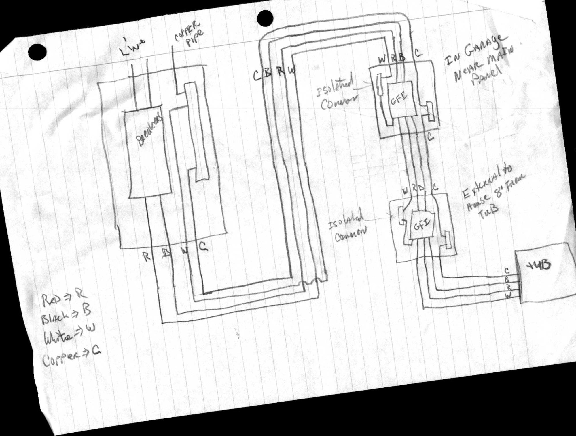 hight resolution of hot tub gfci circuit for hot tub tripping after move home hot springs hot tub wiring