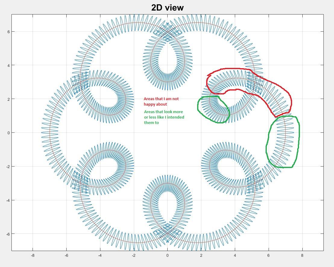 Graph 3d Parametric Equations Mathematica