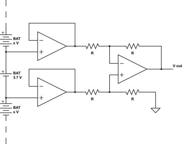 Is high impedance important for a differential amp