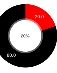 Pie chart also remove all slice text from ios charts mpandroidchart rh stackoverflow