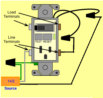 outlet switch combo wiring diagram 2001 ford taurus electrical - how can i wire a gfci so that the controls receptacle ...