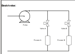 Centrifugal Water Pump Flow Diagram, Centrifugal, Free