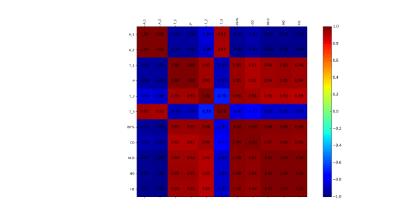 Pgfplots Problem With Colormap In Tikz Tex Latex - Year of