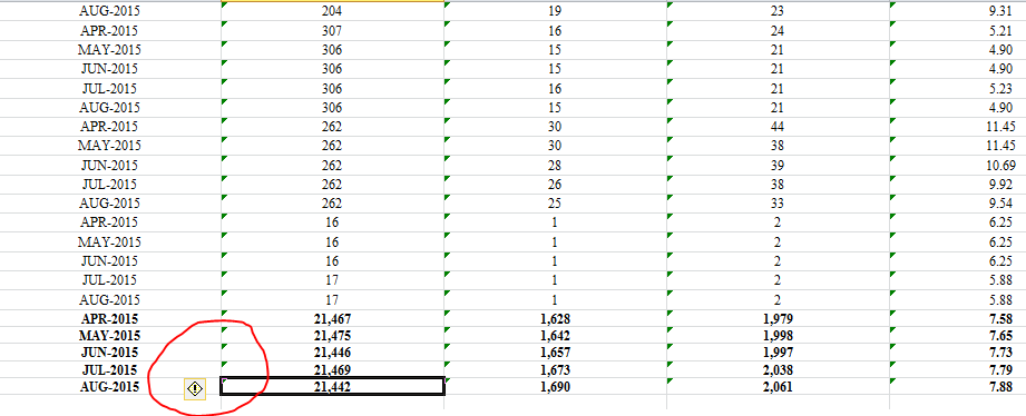 Export comma separated numeric value to excel using