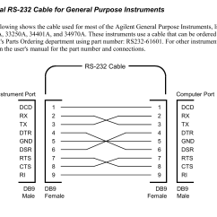 Rs232 Wiring Diagram Db9 Furnace Ductwork How To Make F Serial Mini Gender Changer