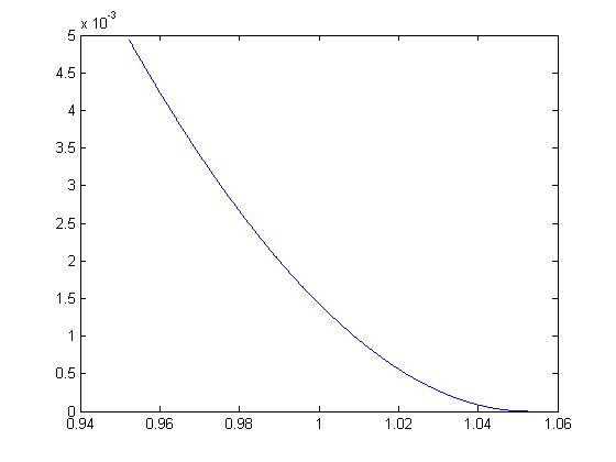 Coupled differential equations in Matlab's ode45