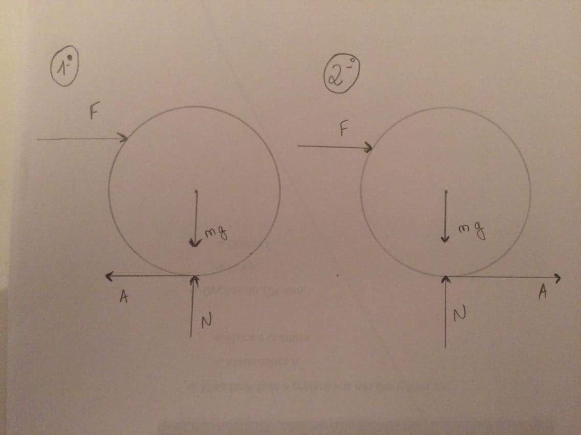Free Body Diagram For A Mass On An Inclined Plane Pictures