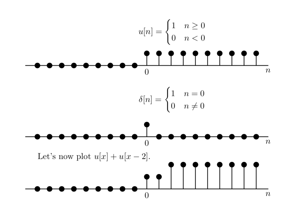 Is there an efficient way to draw diagrams for a signals