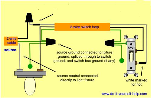wiring a light fixture diagram distributed control system electrical will this pass inspection home enter image description here