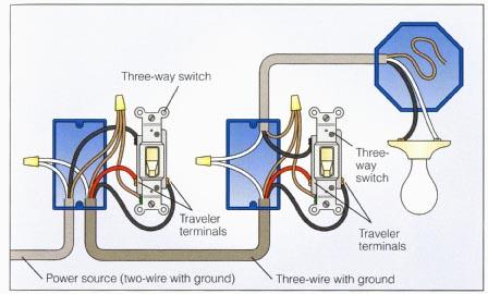 how can i add a single pole switch next to a 3way switch