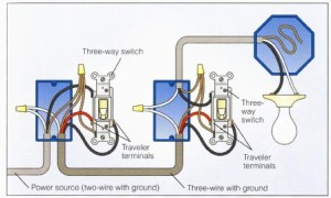 electrical  How can I add a single pole switch next to a