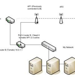 network diagram here network [ 1740 x 1196 Pixel ]