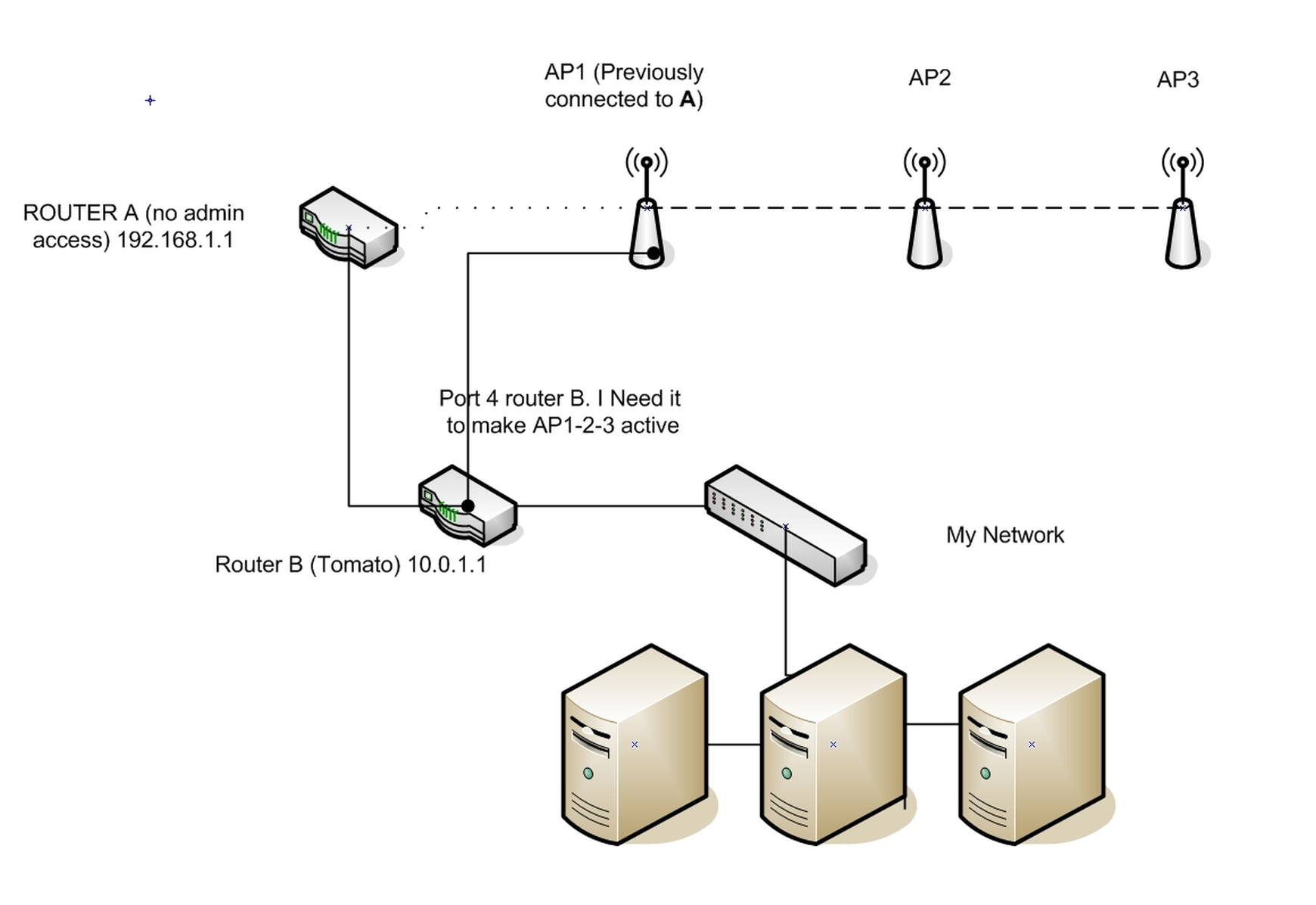 hight resolution of network diagram here network