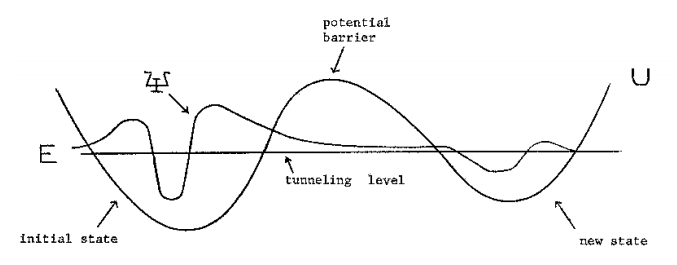 Proton Quantum Tunnelling in Hydrogen Bonds: Influence on