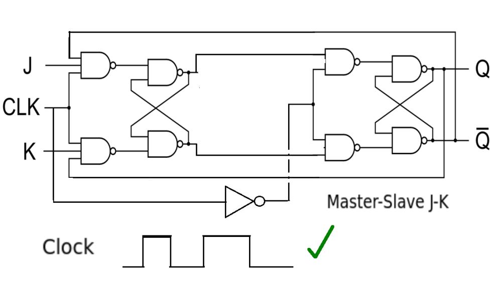 medium resolution of digital logic edge triggering seems to me leaving every circuit in circuit diagram of edge triggered jk flip flop