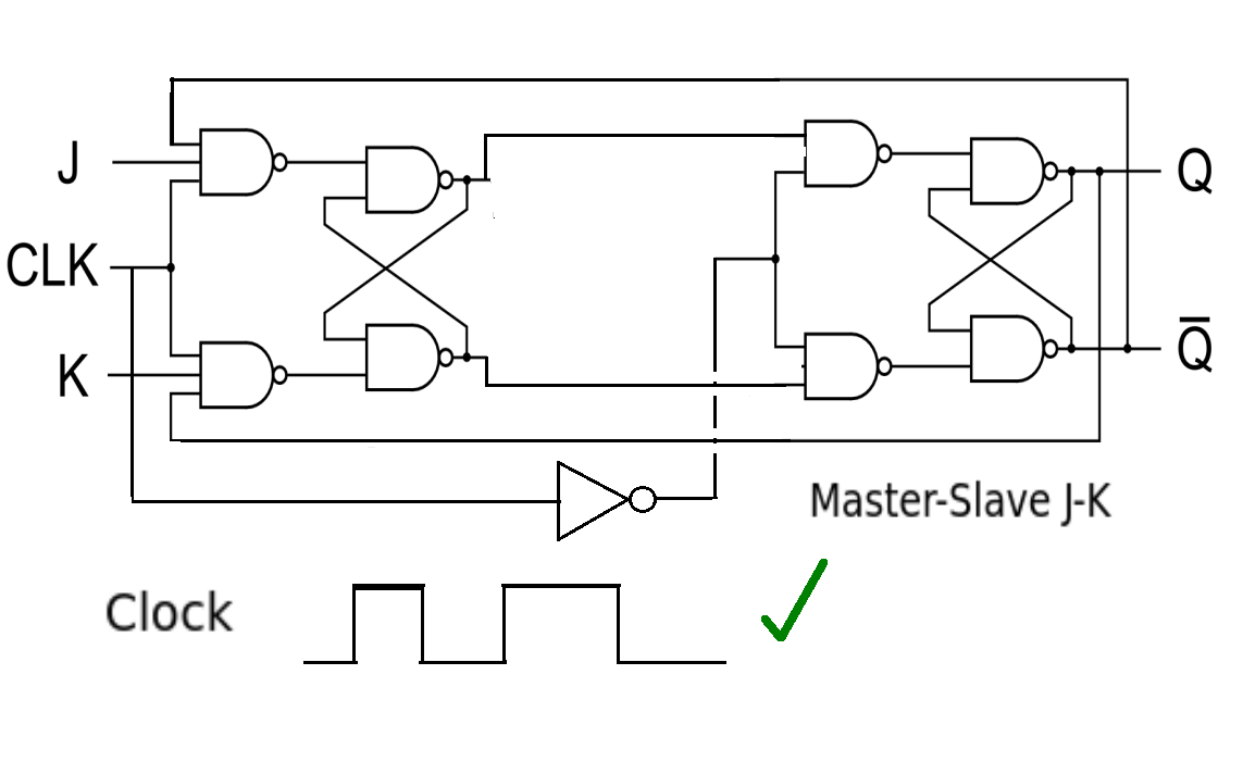 hight resolution of digital logic edge triggering seems to me leaving every circuit in circuit diagram of edge triggered jk flip flop
