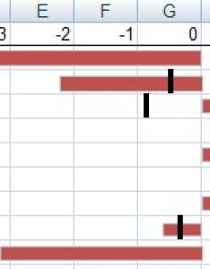 Graph data microsoft excel formatting charts also how can  show two values in the same bar rh superuser