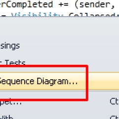 Visual Studio Generate Sequence Diagram 1992 Toyota Mr2 Radio Wiring Uml - How To Create A In 2015 Enterprise From Existing Code ...