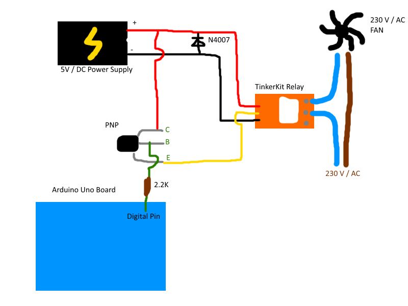 Command And Control Wiring Diagrams