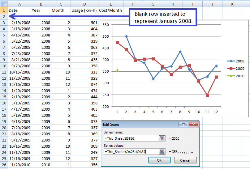 excel chart with year