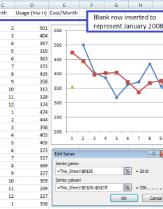 Creating  multi series chart also excel with year to comparison super user rh superuser