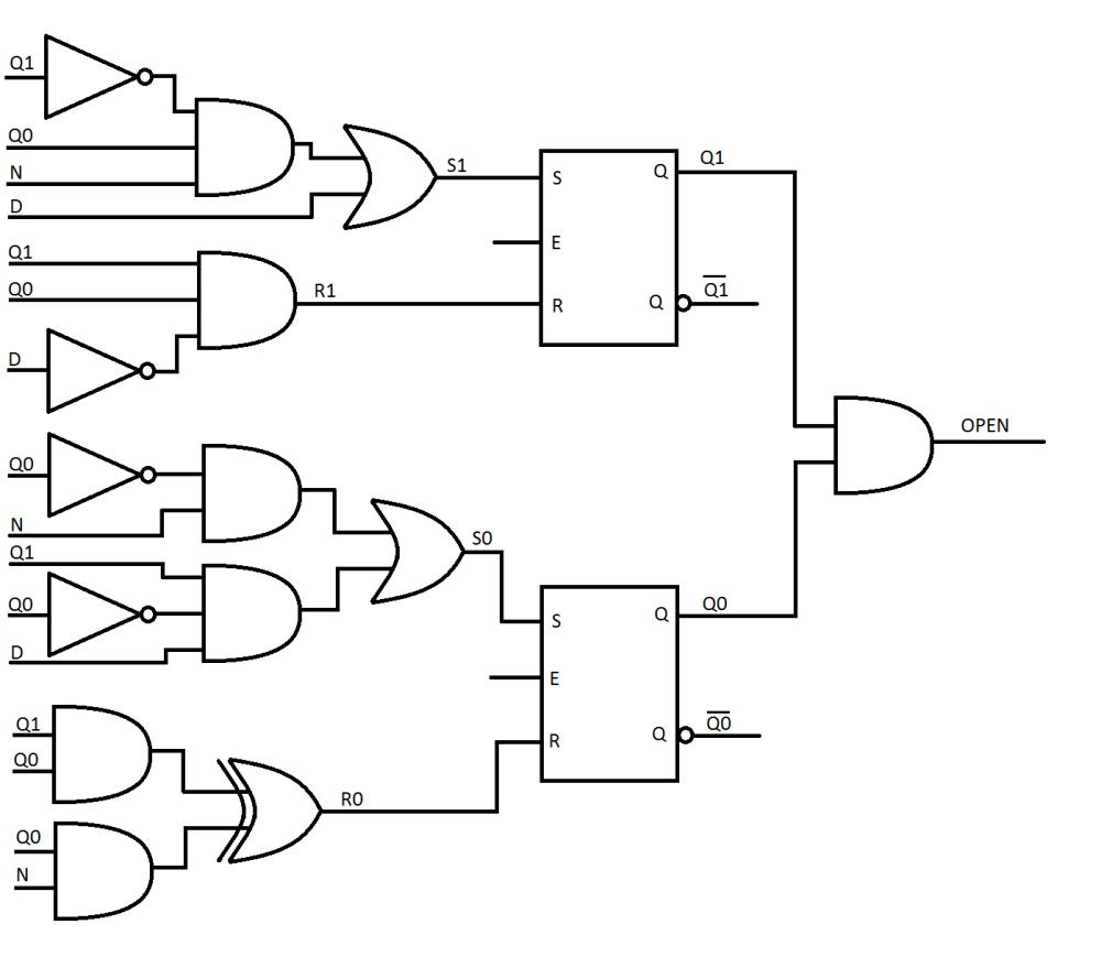 medium resolution of where reset happens with sr flip flop