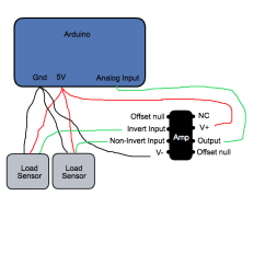 How To Read Electrical Wiring Diagrams Hpm Fan Diagram Arduino Wire Up A 3 Load Cell Strain Gauge And An Sensor