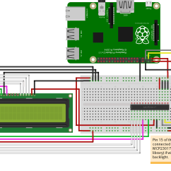 Raspberry Pi 2 Wiring Diagram Jeep Wrangler Tj Radio Display 16x2 Lcd Displaying Blocks When Connected With