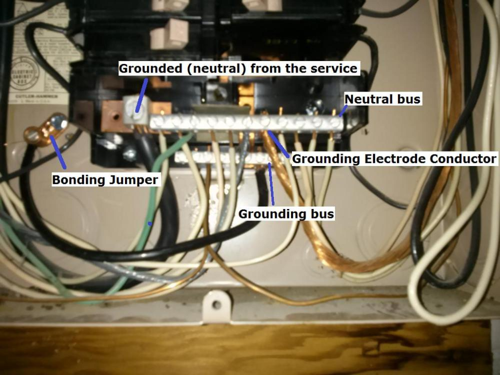 medium resolution of electrical where in the breaker box should i terminate the neutral labeled image old dryer fuse