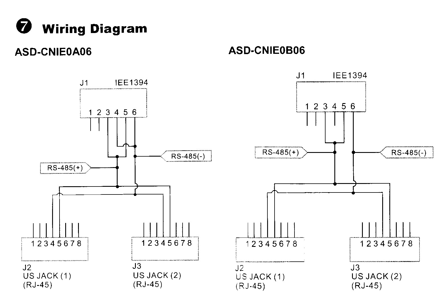 hight resolution of rs 485 port on servo drive asd cnie0b06 asd cnie0b06 communication rs485 automation