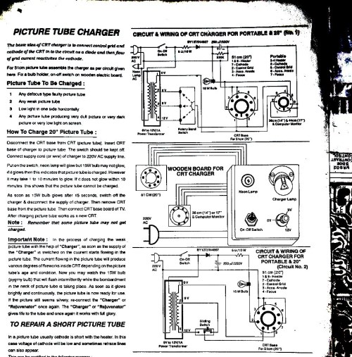 small resolution of tv tube diagram wiring diagram schematics diagram magnavox tube tv tv tube diagram