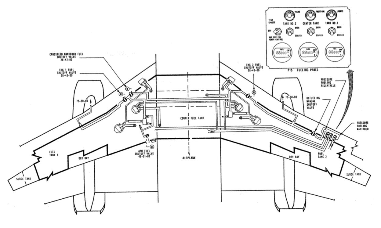 Airbus A320 Schematics