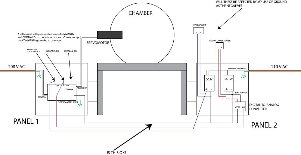 medium resolution of  rough wiring diagram