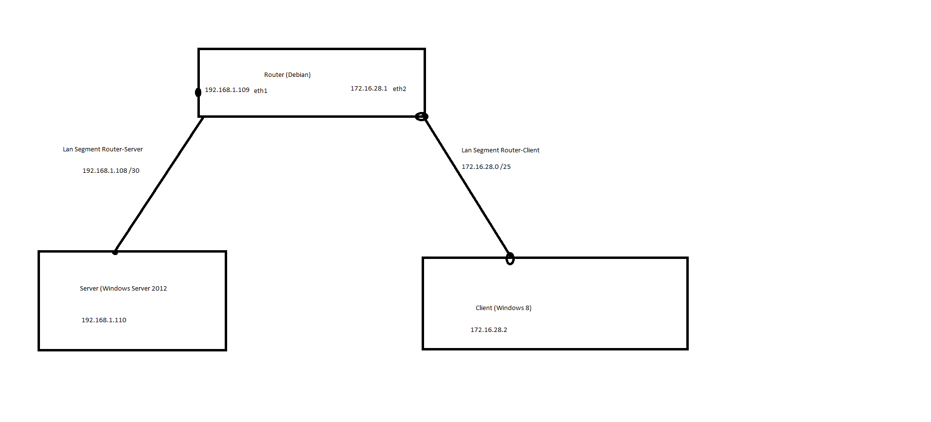 Simple Routing Issue With Debian